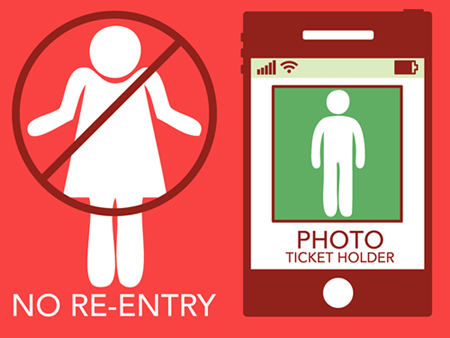 Event Access Features for Mobile Tickets Control