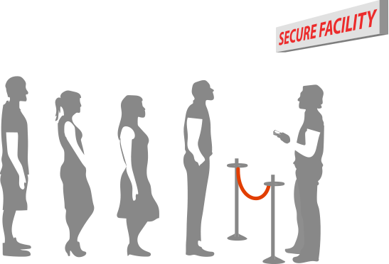 secure facility access