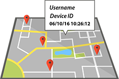 Capture GPS, timestamps and ID