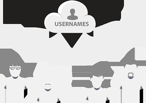 Customize tasks and issue unique credentials