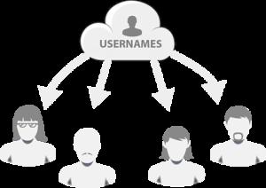 Customize task and issue unique credentials