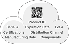 Scan or generate your own barcodes