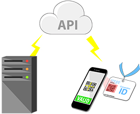 Integrate with API