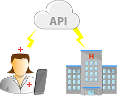 Integrate database with API