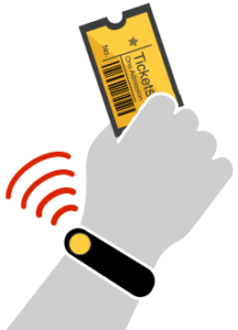 scan RFIC/NFC tag for ticket