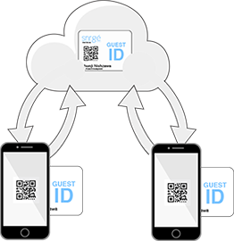 Security app for scanning barcodes on patrol and access points