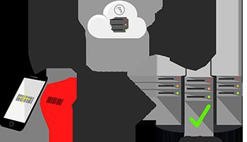 Barcode Database Management System - CodeREADr
