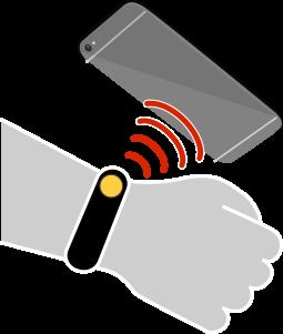 RFID Wristband Compatible