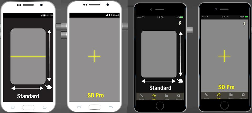 SDpro-Compared