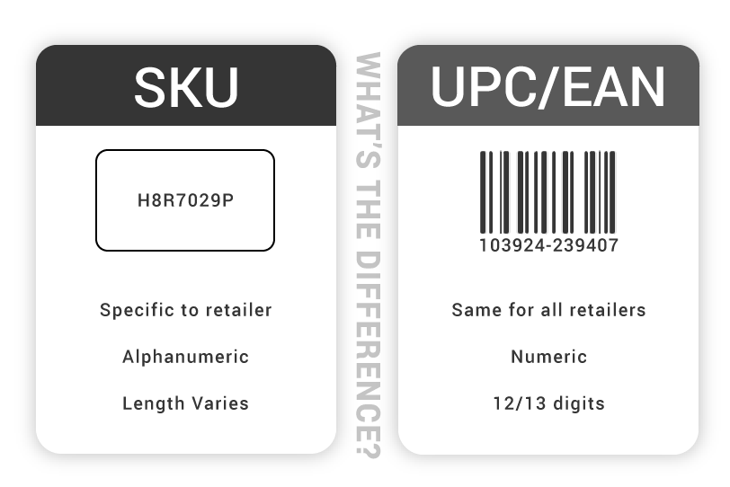 codeREADr - Audit Inventory with SKU Barcode Scanning