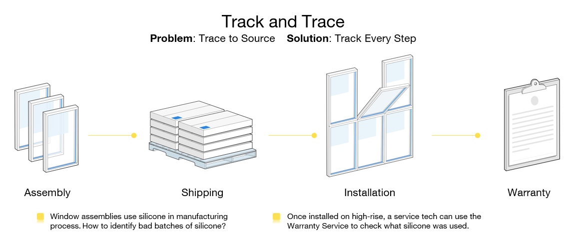 track and trace silicone
