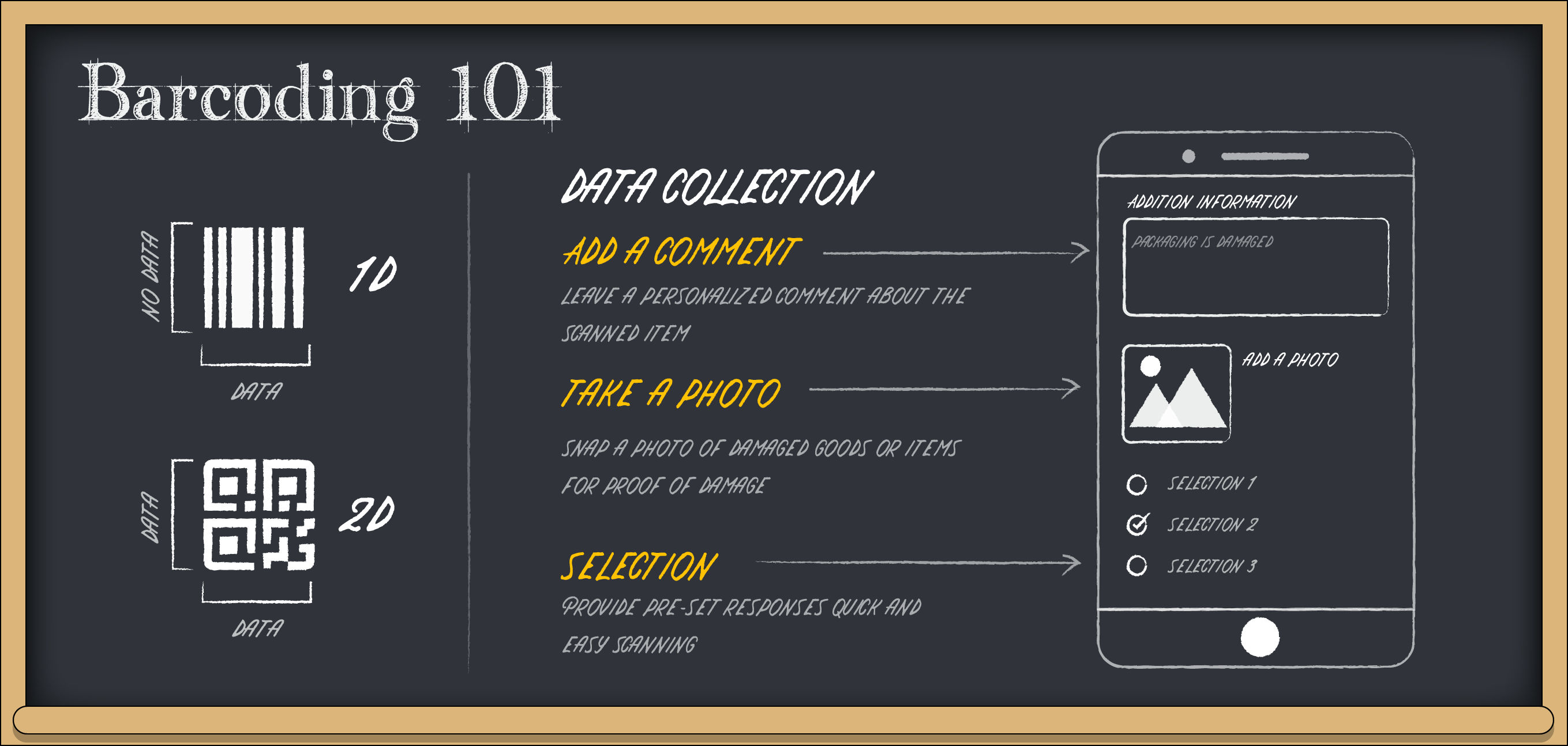 how to add information after scanning