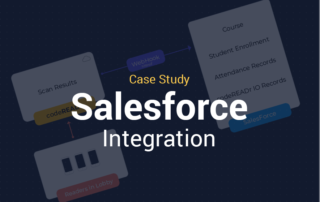 sales force codereadr integration cover image